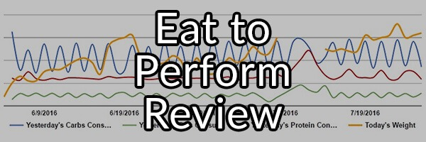 Eat to Perform Review