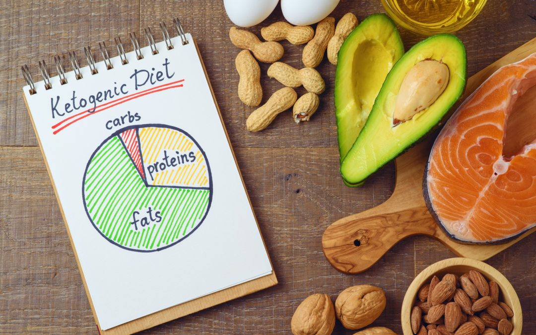 Ketogenic Diets, Your Gut, Health, and How To Properly Follow Them